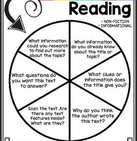 Extra tasks for reading comprehension